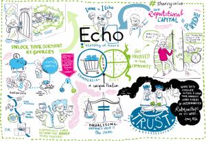 echo-scribe