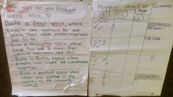 flip course evaluation of process