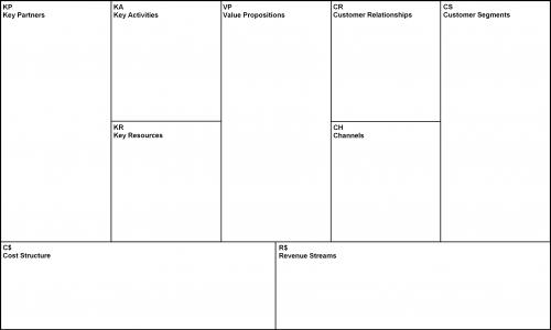 business canvas plain