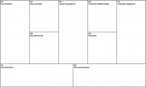 business canvas plain