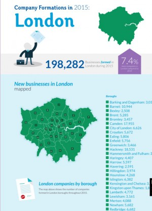 Redbridge business stats 1