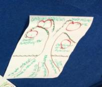 sophia-course-jan-17-tree-1